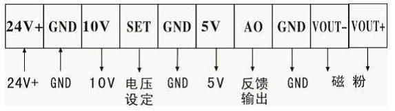 本恒流源兼容多种控制模式:           0—10v,0—5v,0&md